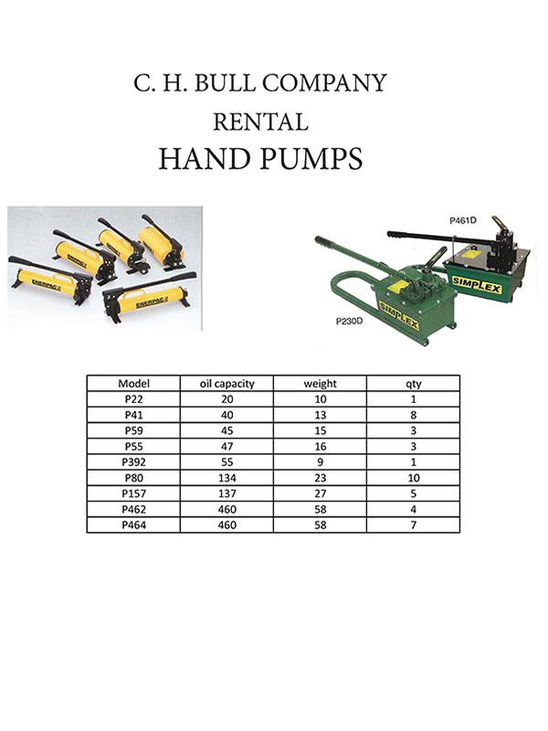 Handpumps